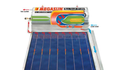 Tấm phẳng MEGASUN ST300 nhập khẩu từ Hy Lạp - bình tích hợp di động