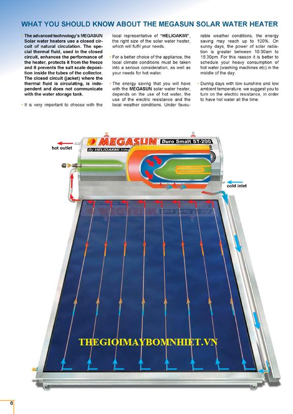 Máy nước nóng năng lượng mặt trời dạng tấm kính MEGASUN ST300