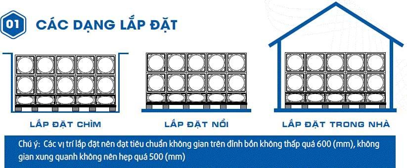 Mo Hinh Lap Dat Bon Inox Lap Ghep Vuong Megasun