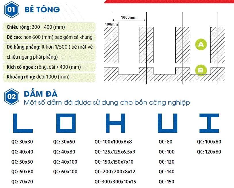 Thong So Ky Thuat Bon Inox Vuong Cong Nghiep 1